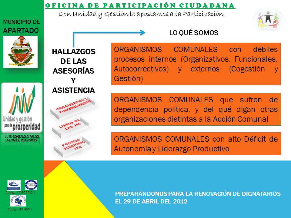 OFICINA DE PARTICIPACIÓN CIUDADANA Con Unidad y Gestión le apostamos a la Participación MUNICIPIO DE APARTADÓ Código: CO-SC 1712-1 Código: GP 097-1 PREPARÁNDONOS PARA LA RENOVACIÓN DE DIGNATARIOS EL 29 DE ABRIL DEL 2012 HALLAZGOS DE LAS ASESORÍAS Y ASISTENCIA LO QUÉ SOMOS LUIS GONZALO GIRALDO ALCALDE 2012-2015 ORGANISMOS COMUNALES con alto Déficit de Autonomía y Liderazgo Productivo ORGANISMOS COMUNALES que sufren de dependencia política, y del qué digan otras organizaciones distintas a la Acción Comunal ORGANISMOS COMUNALES con débiles procesos internos (Organizativos, Funcionales, Autocorrectivos) y externos (Cogestión y Gestión)