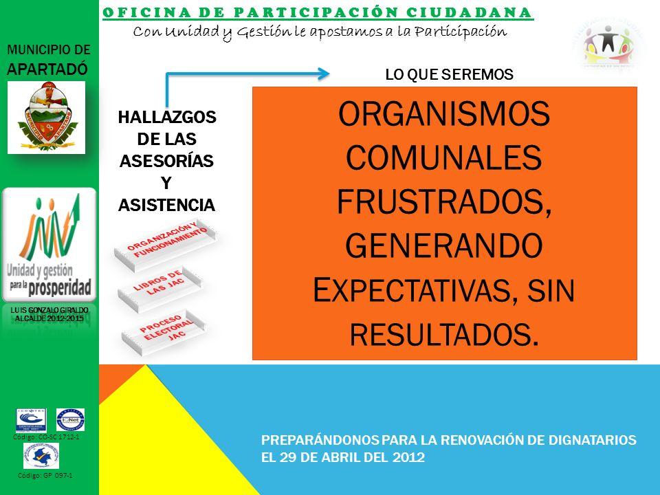OFICINA DE PARTICIPACIÓN CIUDADANA Con Unidad y Gestión le apostamos a la Participación MUNICIPIO DE APARTADÓ Código: CO-SC 1712-1 Código: GP 097-1 PREPARÁNDONOS PARA LA RENOVACIÓN DE DIGNATARIOS EL 29 DE ABRIL DEL 2012 HALLAZGOS DE LAS ASESORÍAS Y ASISTENCIA LO QUE SEREMOS LUIS GONZALO GIRALDO ALCALDE 2012-2015 ORGANISMOS COMUNALES FRUSTRADOS, GENERANDO E XPECTATIVAS, SIN RESULTADOS.