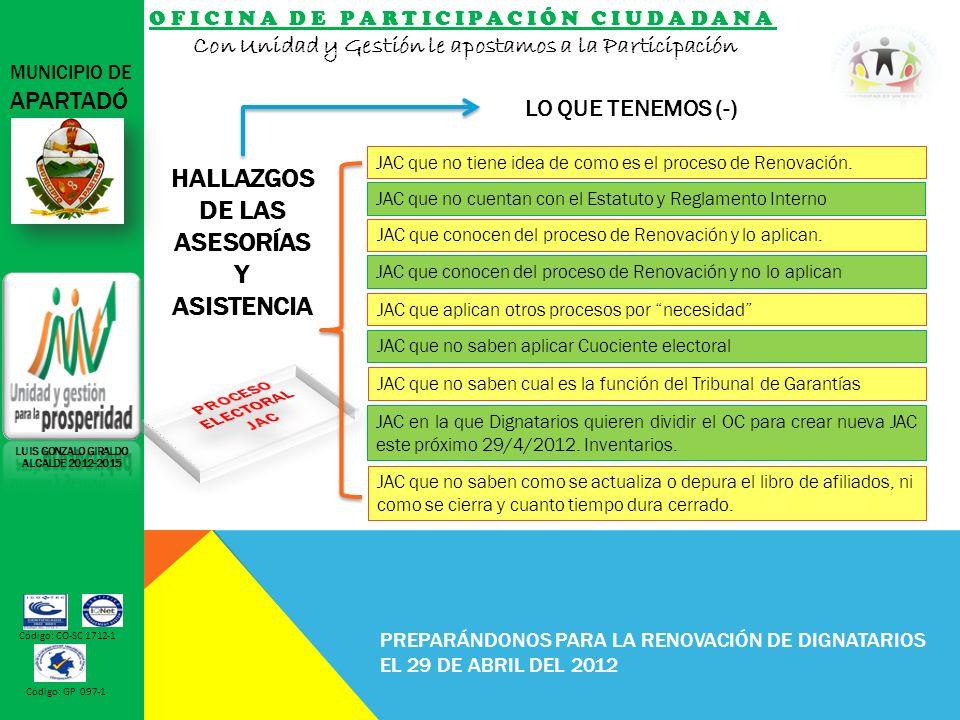 OFICINA DE PARTICIPACIÓN CIUDADANA Con Unidad y Gestión le apostamos a la Participación MUNICIPIO DE APARTADÓ Código: CO-SC 1712-1 Código: GP 097-1 PREPARÁNDONOS PARA LA RENOVACIÓN DE DIGNATARIOS EL 29 DE ABRIL DEL 2012 HALLAZGOS DE LAS ASESORÍAS Y ASISTENCIA JAC que no tiene idea de como es el proceso de Renovación.