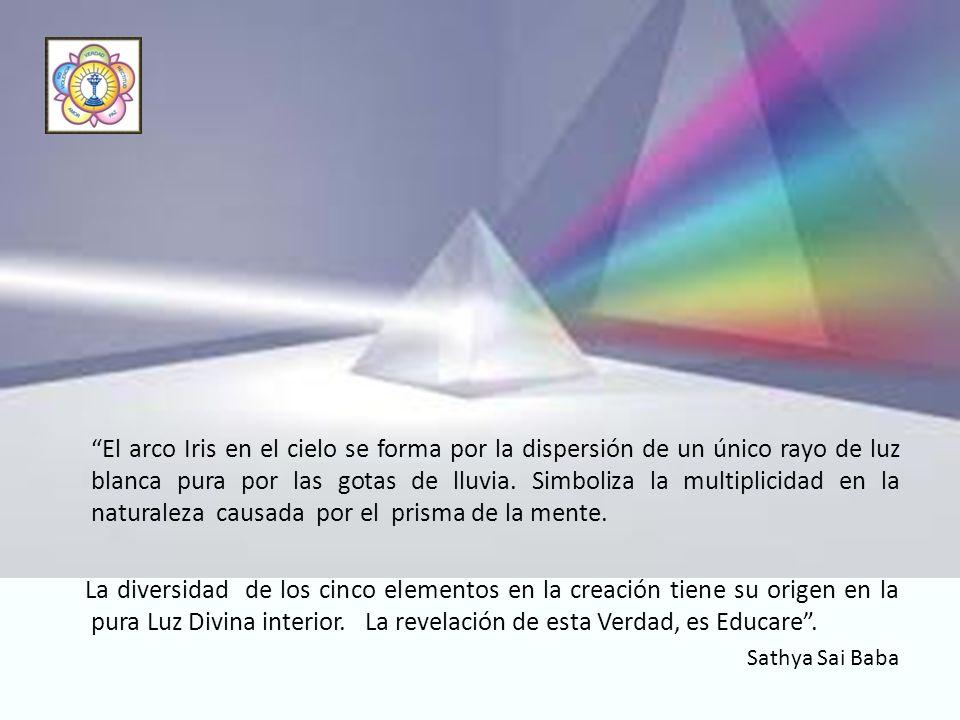 El arco Iris en el cielo se forma por la dispersión de un único rayo de luz blanca pura por las gotas de lluvia.
