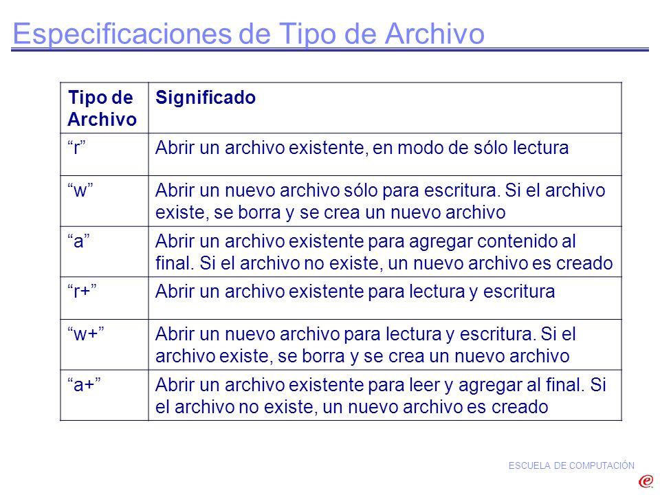 ESCUELA DE COMPUTACIÓN Especificaciones de Tipo de Archivo Tipo de Archivo Significado rAbrir un archivo existente, en modo de sólo lectura wAbrir un