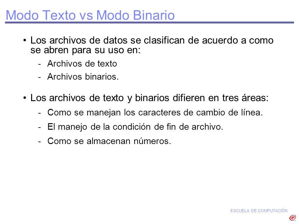 ESCUELA DE COMPUTACIÓN Modo Texto vs Modo Binario Los archivos de datos se clasifican de acuerdo a como se abren para su uso en: -Archivos de texto -A