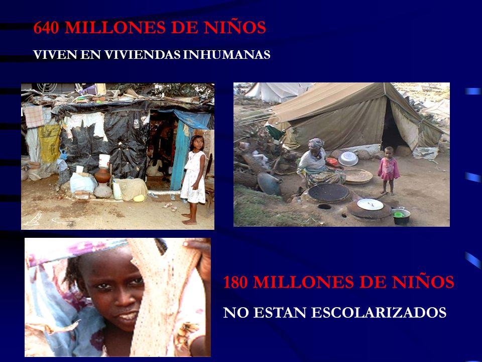640 MILLONES DE NIÑOS VIVEN EN VIVIENDAS INHUMANAS 180 MILLONES DE NIÑOS NO ESTAN ESCOLARIZADOS
