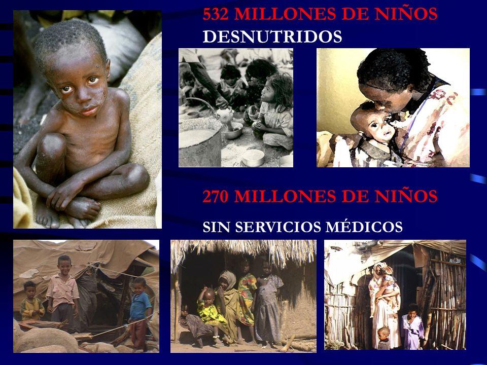 532 MILLONES DE NIÑOS DESNUTRIDOS 270 MILLONES DE NIÑOS SIN SERVICIOS MÉDICOS