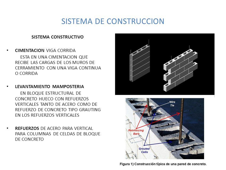 SISTEMA DE CONSTRUCCION SISTEMA CONSTRUCTIVO CIMENTACION VIGA CORRIDA ESTA EN UNA CIMENTACION QUE RECIBE LAS CARGAS DE LOS MUROS DE CERRAMIENTO CON UN