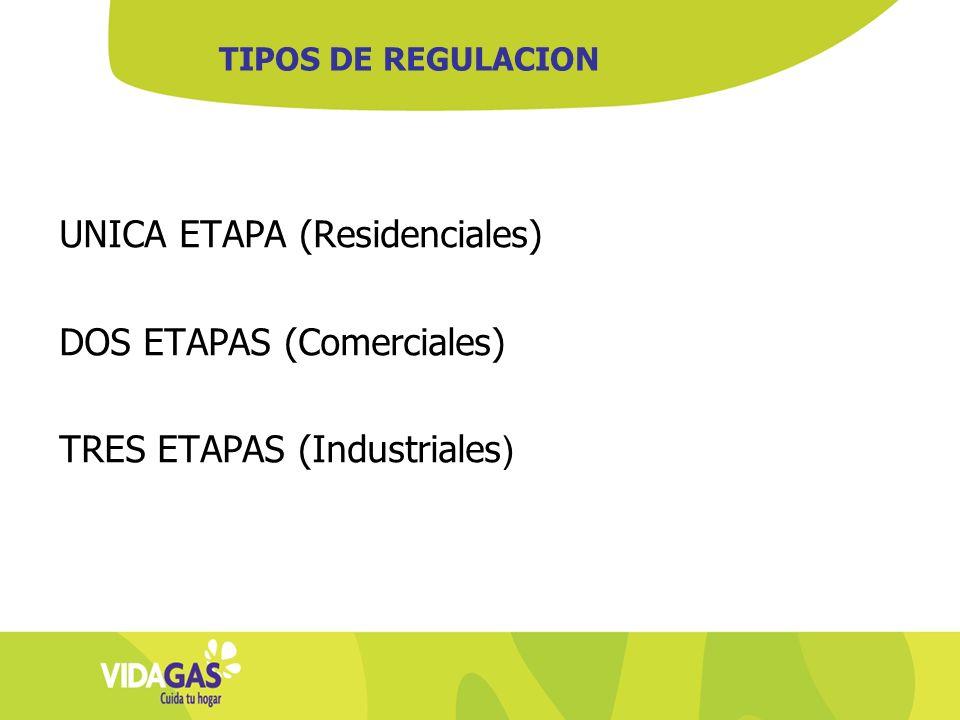 UNICA ETAPA (Residenciales) DOS ETAPAS (Comerciales) TRES ETAPAS (Industriales ) TIPOS DE REGULACION