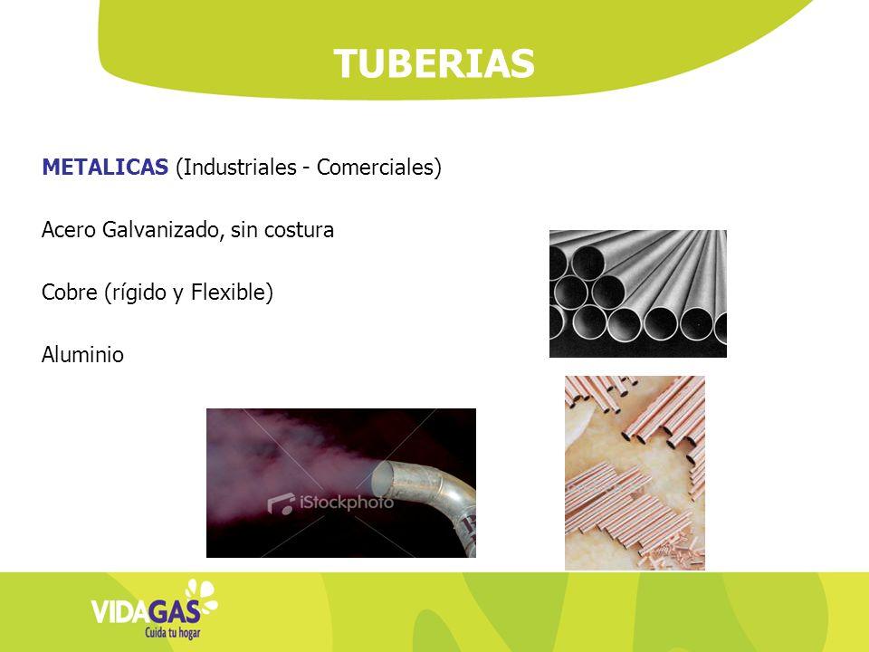 TUBERIAS METALICAS (Industriales - Comerciales) Acero Galvanizado, sin costura Cobre (rígido y Flexible) Aluminio