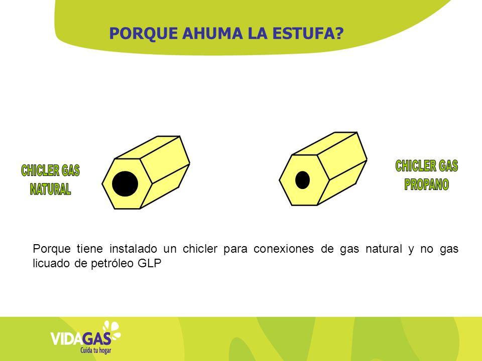Porque tiene instalado un chicler para conexiones de gas natural y no gas licuado de petróleo GLP PORQUE AHUMA LA ESTUFA?