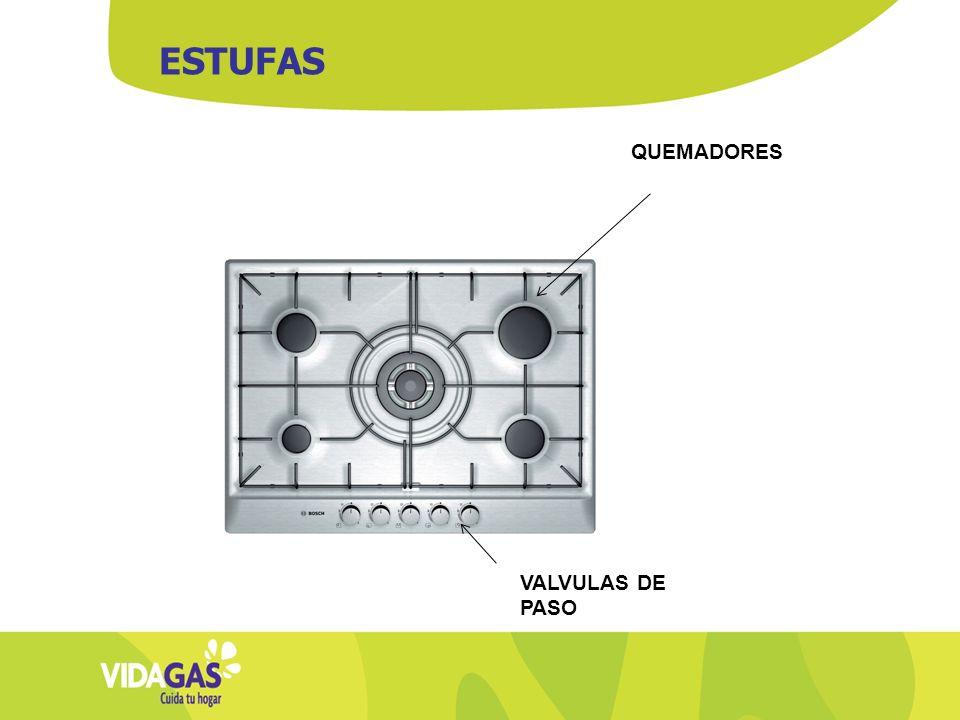 QUEMADORES VALVULAS DE PASO ESTUFAS
