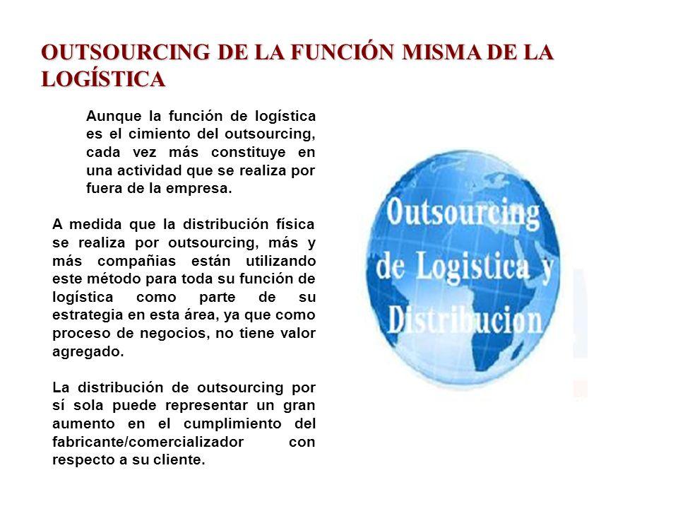Aunque la función de logística es el cimiento del outsourcing, cada vez más constituye en una actividad que se realiza por fuera de la empresa.