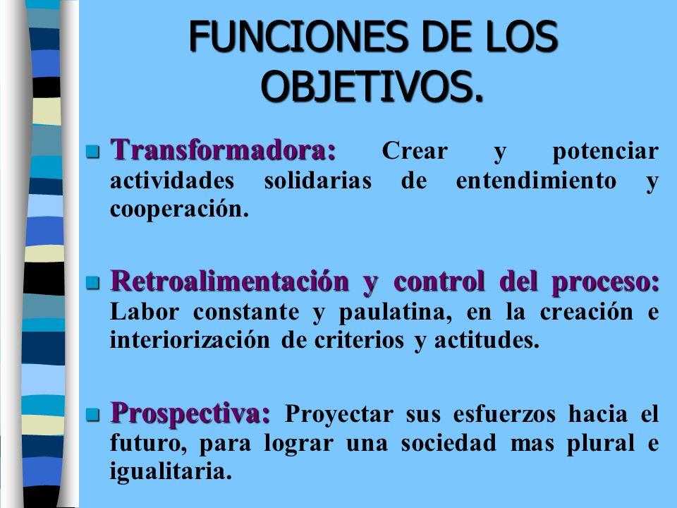 FUNCIONES DE LOS OBJETIVOS. n Transformadora: n Transformadora: Crear y potenciar actividades solidarias de entendimiento y cooperación. n Retroalimen