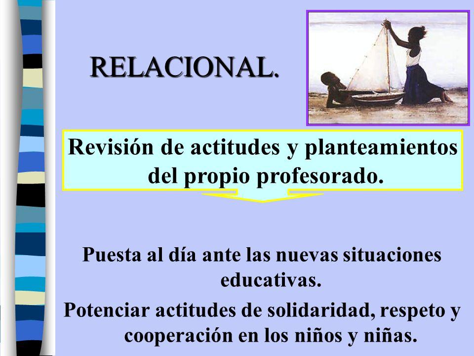 RELACIONAL. Puesta al día ante las nuevas situaciones educativas. Potenciar actitudes de solidaridad, respeto y cooperación en los niños y niñas. Revi