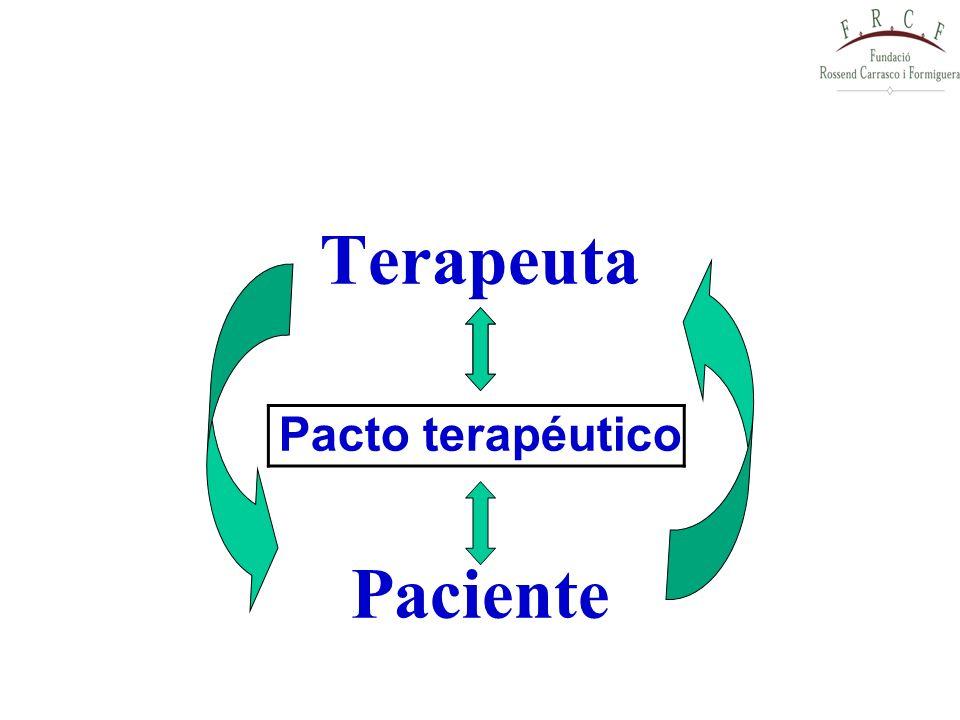 Terapeuta Pacto terapéutico Paciente