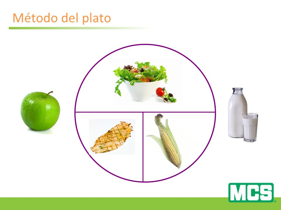 Método del plato