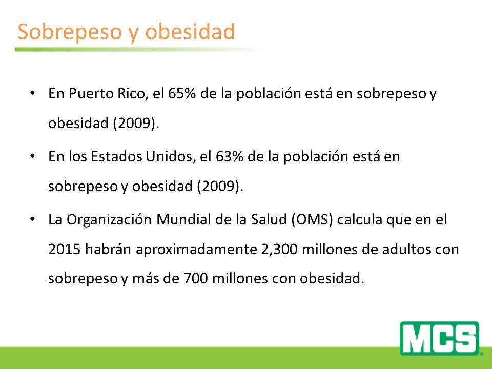 Sobrepeso y obesidad En Puerto Rico, el 65% de la población está en sobrepeso y obesidad (2009).