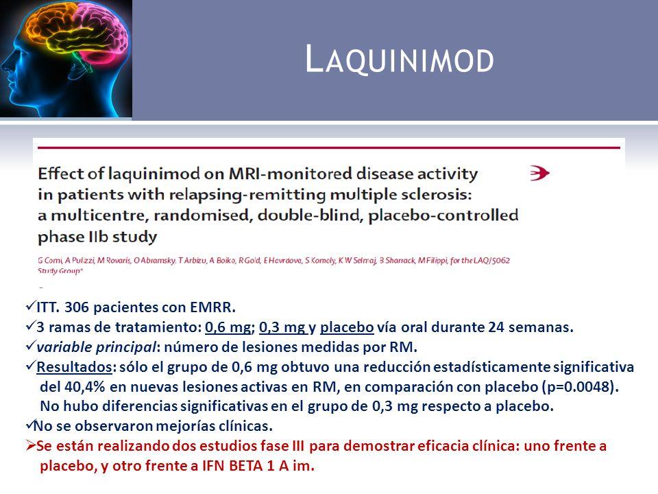 L AQUINIMOD ITT. 306 pacientes con EMRR. 3 ramas de tratamiento: 0,6 mg; 0,3 mg y placebo vía oral durante 24 semanas. variable principal: número de l
