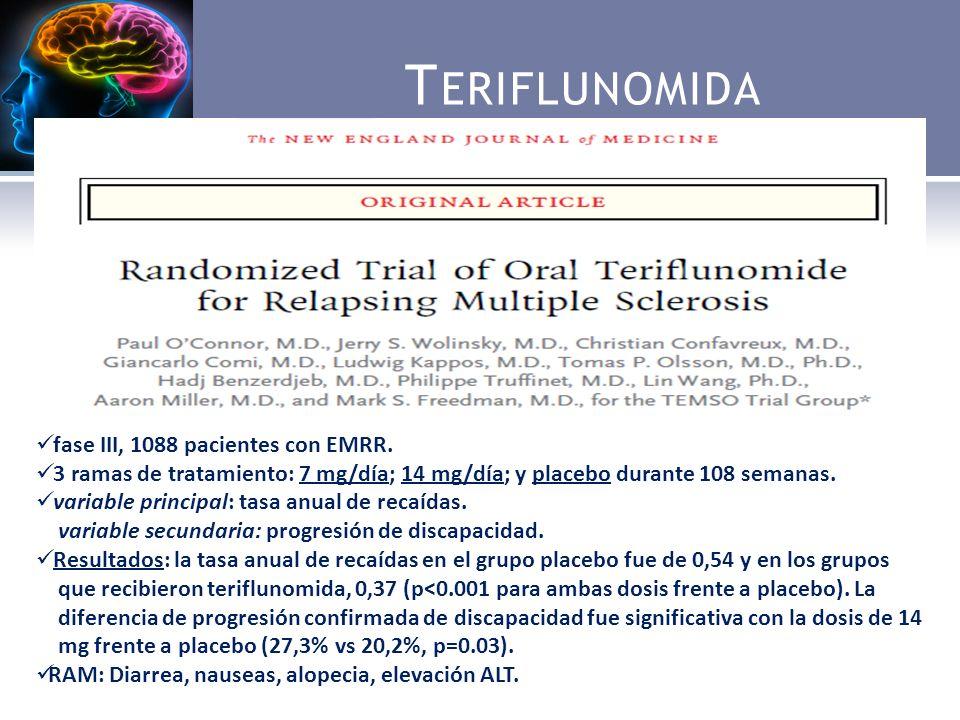 T ERIFLUNOMIDA Es el metabolito activo de Leflunomida.