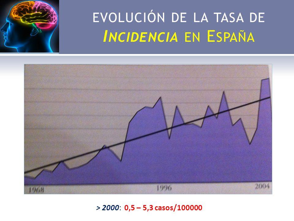 A LEMTUZUMAB 9% vs 26% 0,10 vs 0.36 HR=0,29 (IC 0,16-0,54); p<0.001 HR=0,26 (IC 0,16-0,41); p<0.001