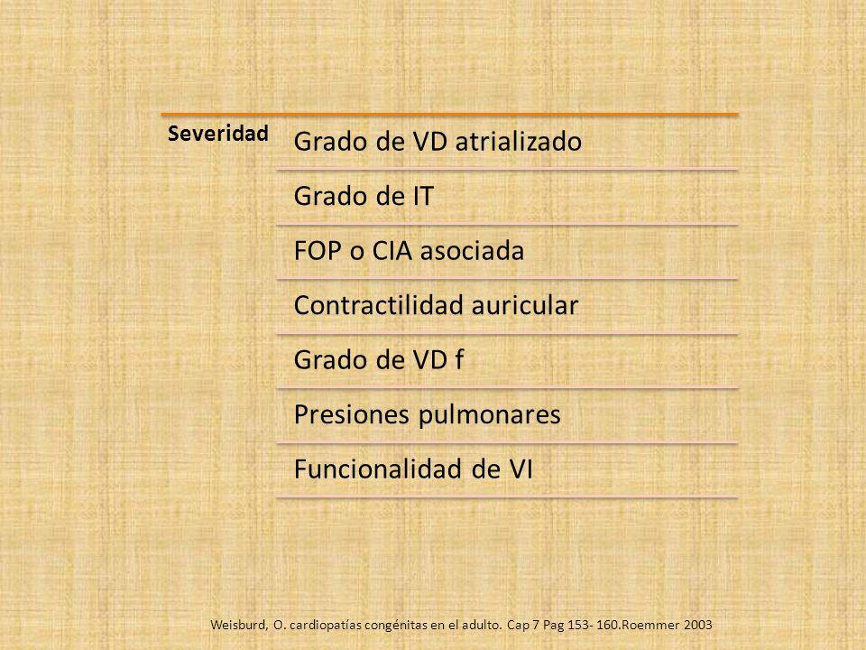 Severidad Grado de VD atrializado Grado de IT FOP o CIA asociada Contractilidad auricular Grado de VD f Presiones pulmonares Funcionalidad de VI Weisb