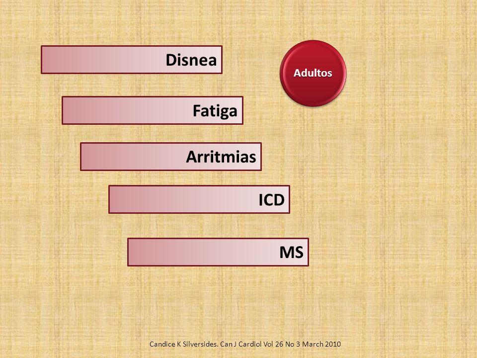 Adultos Disnea Fatiga Arritmias ICD MS Candice K Silversides. Can J Cardiol Vol 26 No 3 March 2010