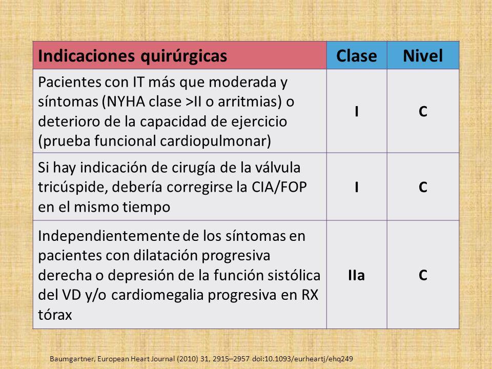 Indicaciones quirúrgicasClaseNivel Pacientes con IT más que moderada y síntomas (NYHA clase >II o arritmias) o deterioro de la capacidad de ejercicio (prueba funcional cardiopulmonar) IC Si hay indicación de cirugía de la válvula tricúspide, debería corregirse la CIA/FOP en el mismo tiempo IC Independientemente de los síntomas en pacientes con dilatación progresiva derecha o depresión de la función sistólica del VD y/o cardiomegalia progresiva en RX tórax IIaC