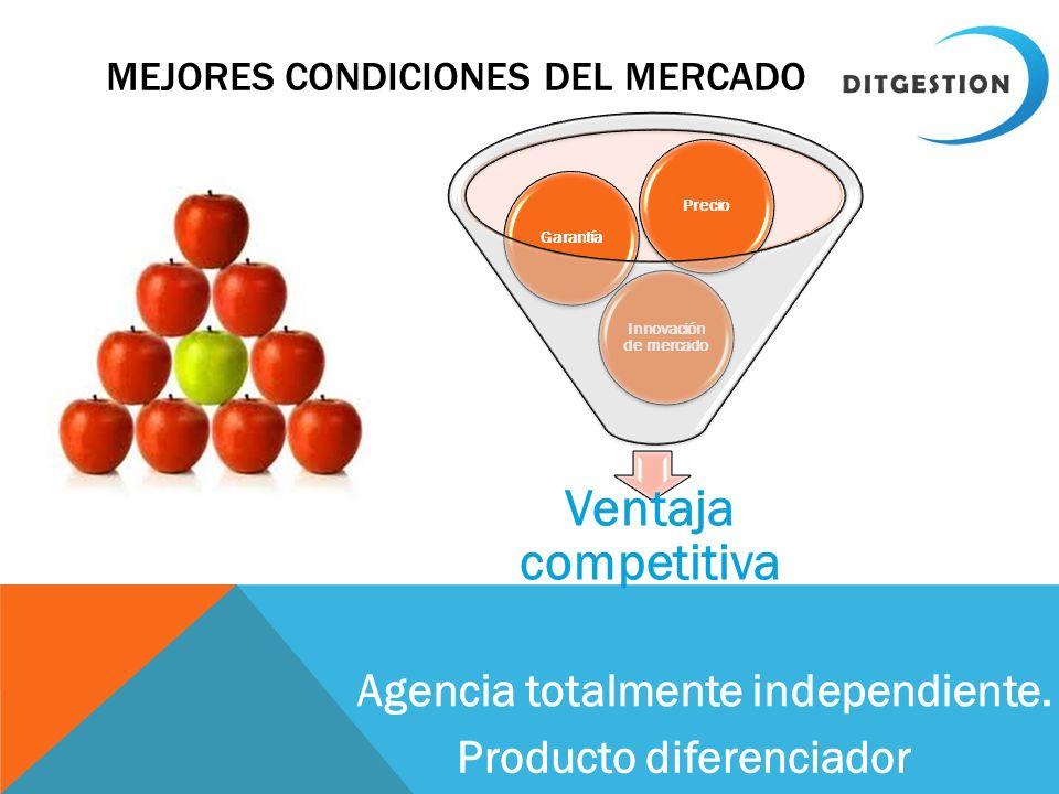 Ventaja competitiva Innovación de mercado GarantíaPrecio MEJORES CONDICIONES DEL MERCADO Agencia totalmente independiente. Producto diferenciador