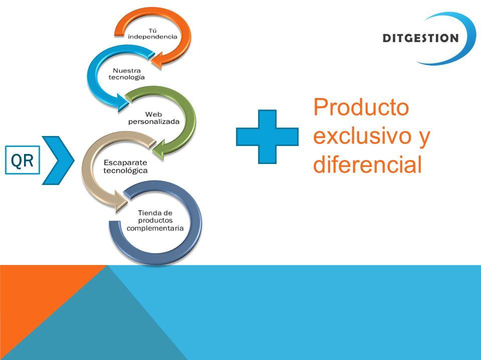 Producto exclusivo y diferencial QR