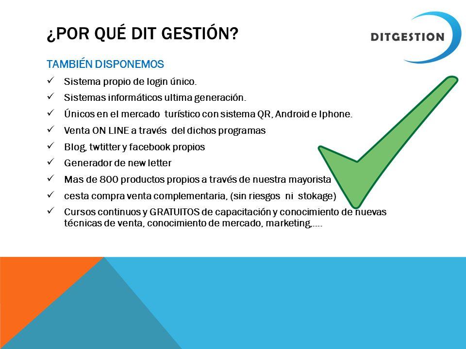 MOTOR ESCAPADAS Y COSTAS B2C Pasarela segura de pago Mejores ofertas del mercado Actualizaciones continuas ( playas, …) Ofertas Chollo.