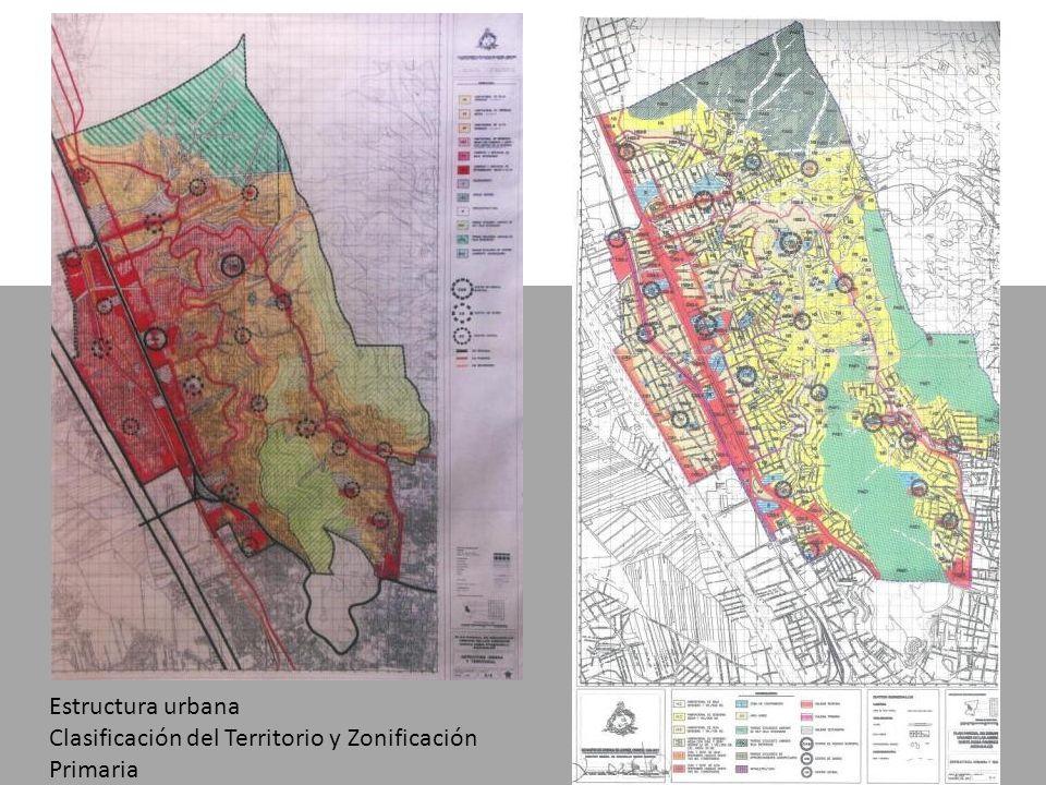 Estructura urbana Clasificación del Territorio y Zonificación Primaria