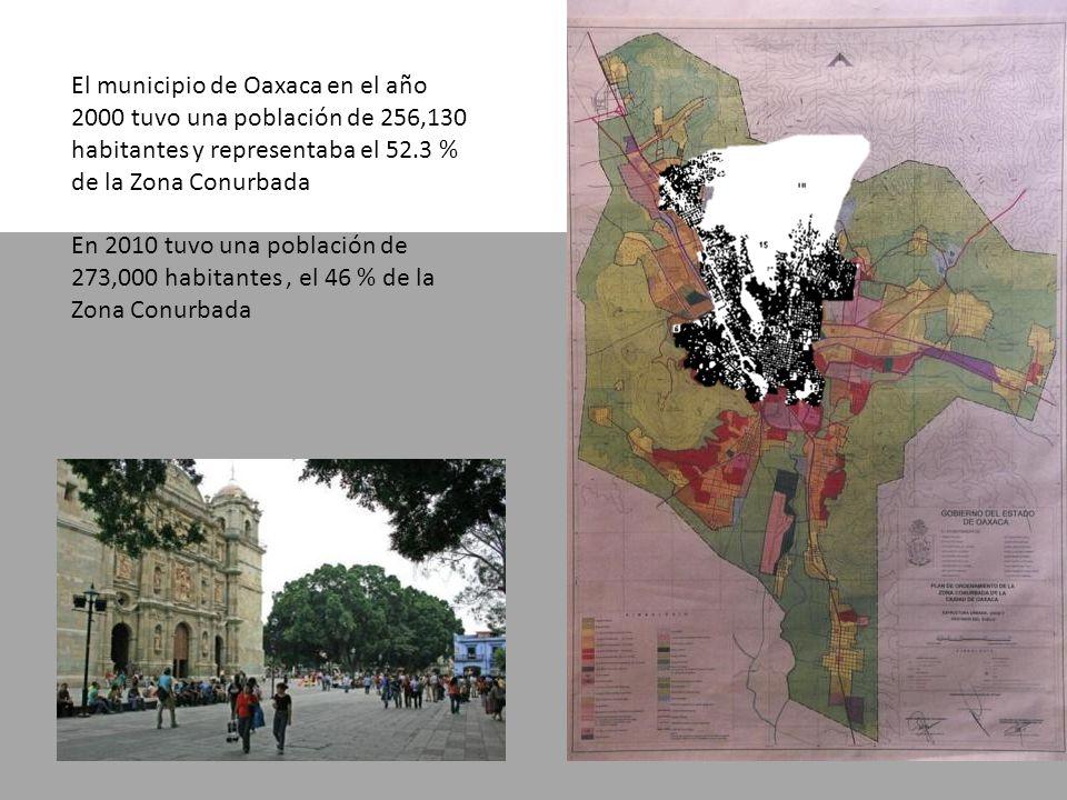El municipio de Oaxaca en el año 2000 tuvo una población de 256,130 habitantes y representaba el 52.3 % de la Zona Conurbada En 2010 tuvo una població