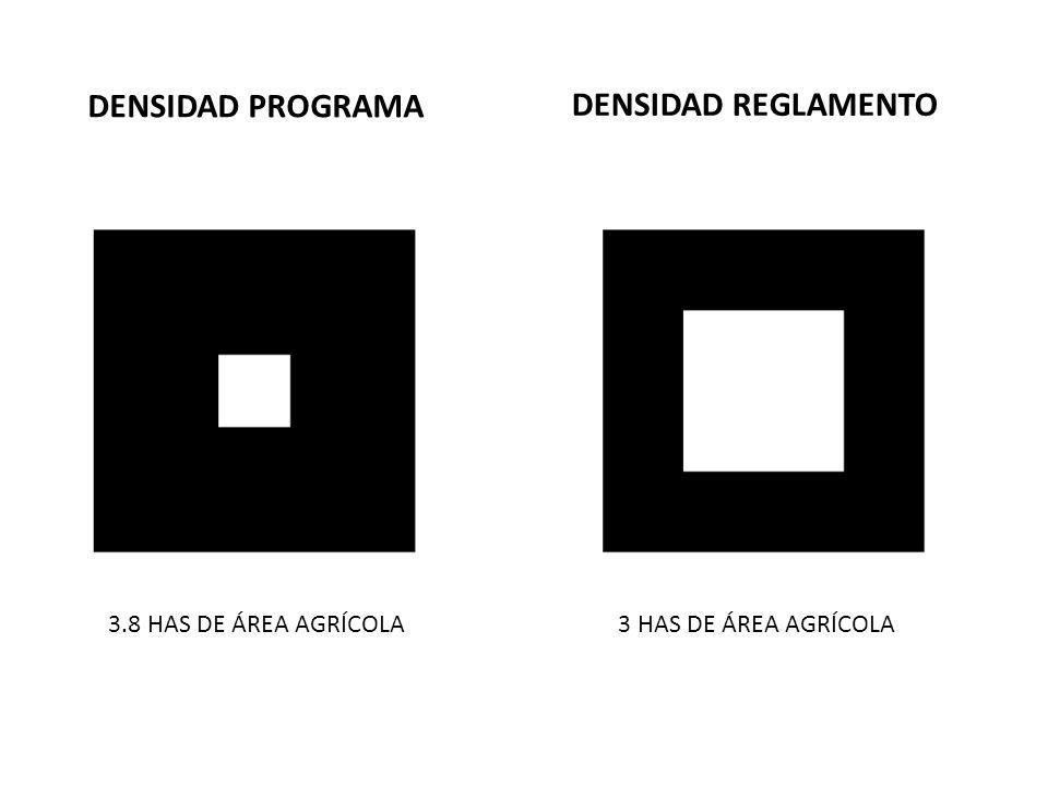 3.8 HAS DE ÁREA AGRÍCOLA3 HAS DE ÁREA AGRÍCOLA DENSIDAD PROGRAMA DENSIDAD REGLAMENTO