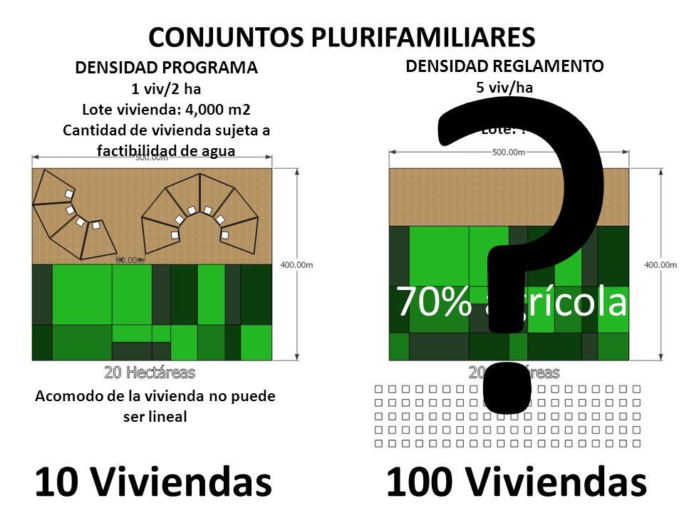 10 Viviendas100 Viviendas 70% agrícola .