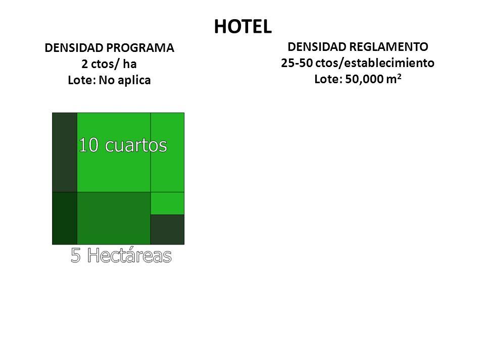 HOTEL DENSIDAD PROGRAMA 2 ctos/ ha Lote: No aplica DENSIDAD REGLAMENTO 25-50 ctos/establecimiento Lote: 50,000 m 2