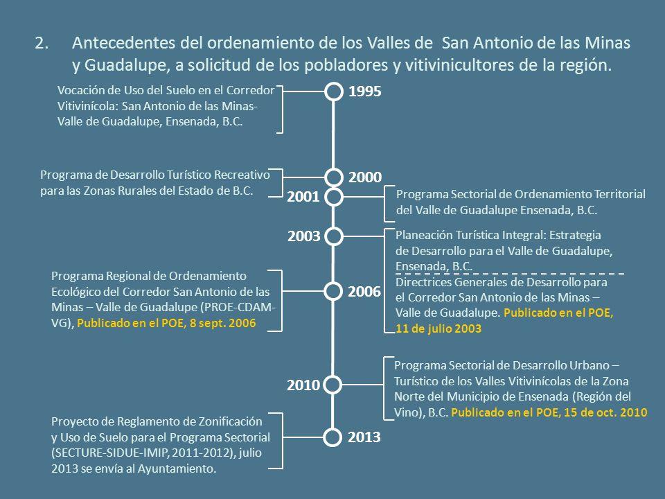 1995 2013 18 años de planeación en el valle