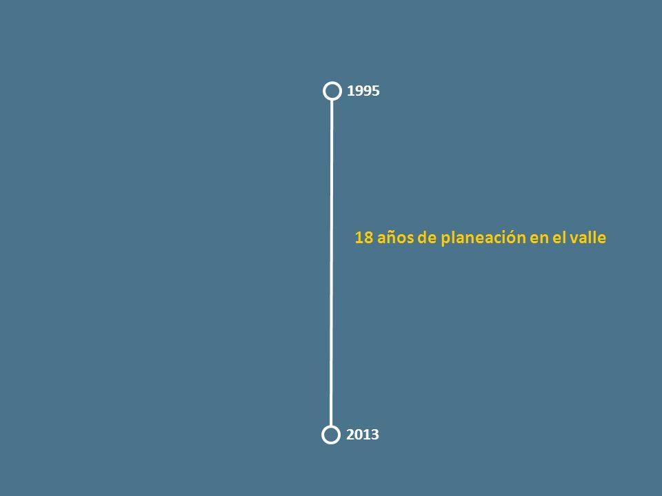 2013 Septiembre Propuesta de modificación al Programa Sectorial, el cual tiene diferencias con dicho Programa (anteproyecto Piñera a través de COPLADEM).