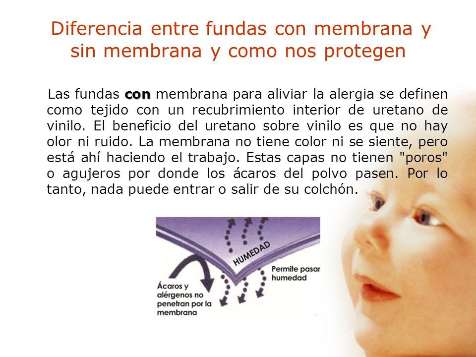 Diferencia entre fundas con membrana y sin membrana y como nos protegen con Las fundas con membrana para aliviar la alergia se definen como tejido con un recubrimiento interior de uretano de vinilo.
