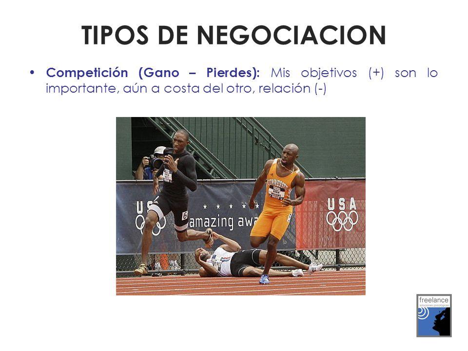 Competición (Gano – Pierdes): Mis objetivos (+) son lo importante, aún a costa del otro, relación (-)