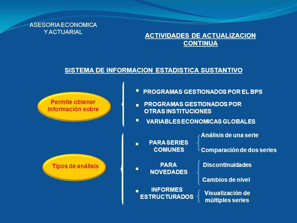 ASESORIA ECONOMICA Y ACTUARIAL ACTIVIDADES DE ACTUALIZACION CONTINUA SISTEMA DE INFORMACION ESTADISTICA SUSTANTIVO Permite obtener información sobre T