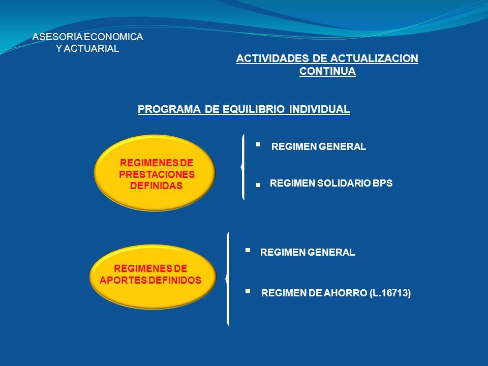 ASESORIA ECONOMICA Y ACTUARIAL ACTIVIDADES DE ACTUALIZACION CONTINUA PROGRAMA DE EQUILIBRIO INDIVIDUAL REGIMENES DE PRESTACIONES DEFINIDAS REGIMEN GEN