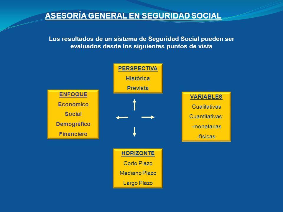 Los resultados de un sistema de Seguridad Social pueden ser evaluados desde los siguientes puntos de vista ASESORÍA GENERAL EN SEGURIDAD SOCIAL ENFOQU