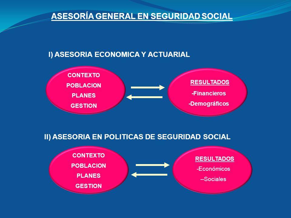 ASESORÍA GENERAL EN SEGURIDAD SOCIAL CONTEXTO POBLACION PLANES GESTION -Financieros -Demográficos RESULTADOS CONTEXTO POBLACION PLANES GESTION -Económ