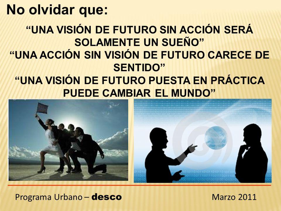 Programa Urbano – desco Marzo 2011 No olvidar que: UNA VISIÓN DE FUTURO SIN ACCIÓN SERÁ SOLAMENTE UN SUEÑO UNA ACCIÓN SIN VISIÓN DE FUTURO CARECE DE SENTIDO UNA VISIÓN DE FUTURO PUESTA EN PRÁCTICA PUEDE CAMBIAR EL MUNDO