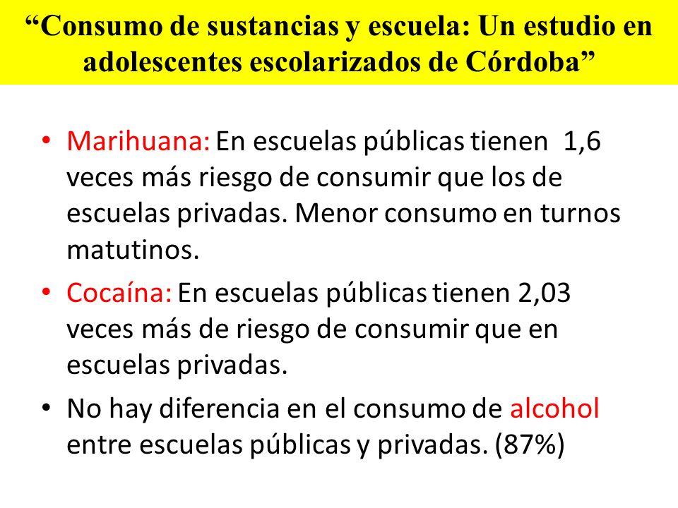 Consumo de sustancias y escuela: Un estudio en adolescentes escolarizados de Córdoba Marihuana: En escuelas públicas tienen 1,6 veces más riesgo de co