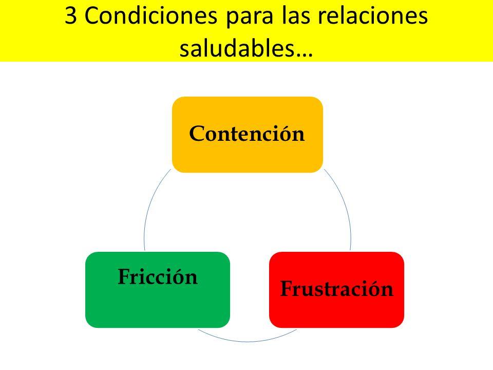 3 Condiciones para las relaciones saludables… ContenciónFrustración Fricción