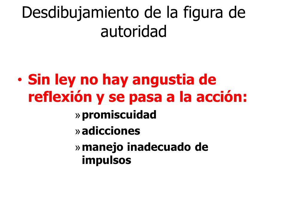Desdibujamiento de la figura de autoridad Sin ley no hay angustia de reflexión y se pasa a la acción: » promiscuidad » adicciones » manejo inadecuado