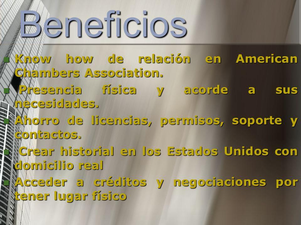 Beneficios Imagen corporativa.Visión global. Capacidad de abrir Cuentas bancarias.
