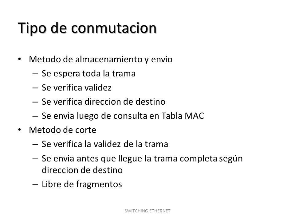 Tipo de conmutacion Metodo de almacenamiento y envio – Se espera toda la trama – Se verifica validez – Se verifica direccion de destino – Se envia lue