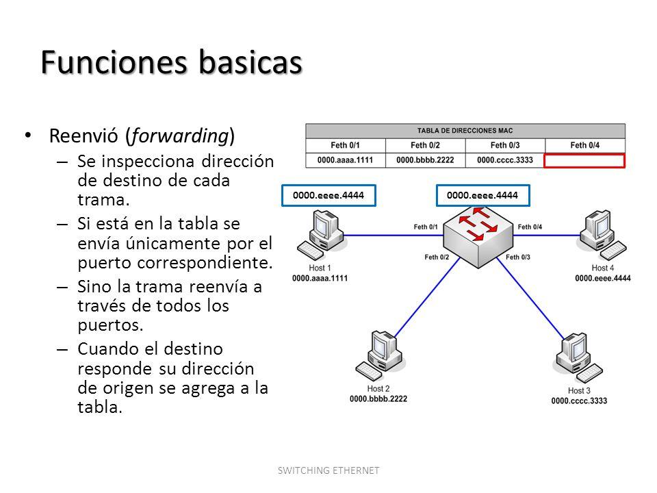 Funciones basicas Reenvió (forwarding) – Se inspecciona dirección de destino de cada trama. – Si está en la tabla se envía únicamente por el puerto co