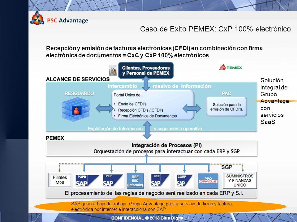Proveedor Autorizado de Certificación para emisión y recepción de factura electrónica Elimina riesgos fiscales* y ahorra con la eliminación de papel *