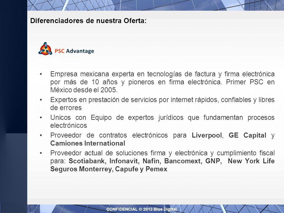 –INFONAVIT Diagnóstico Técnico – Jurídico para la implementación de Firma Electrónica en la Contraloría Interna.